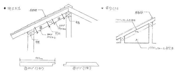屋根・天井の施工方法