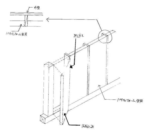 壁の施工方法