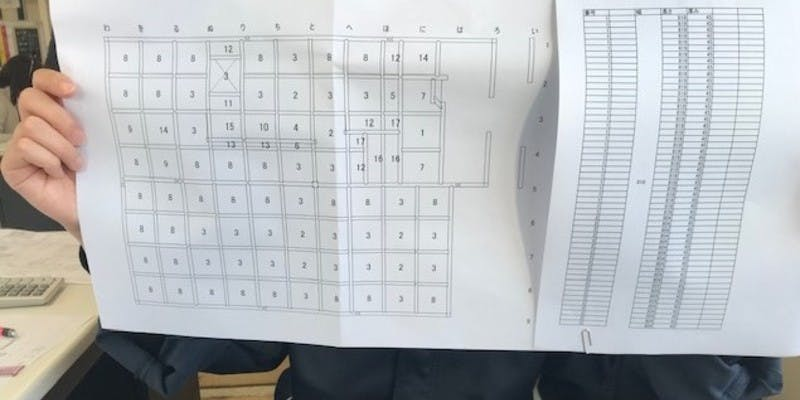 割付図面とカット指示書